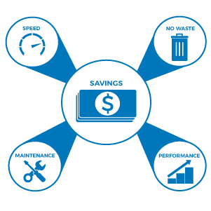 Hyperion solutions that generate savings